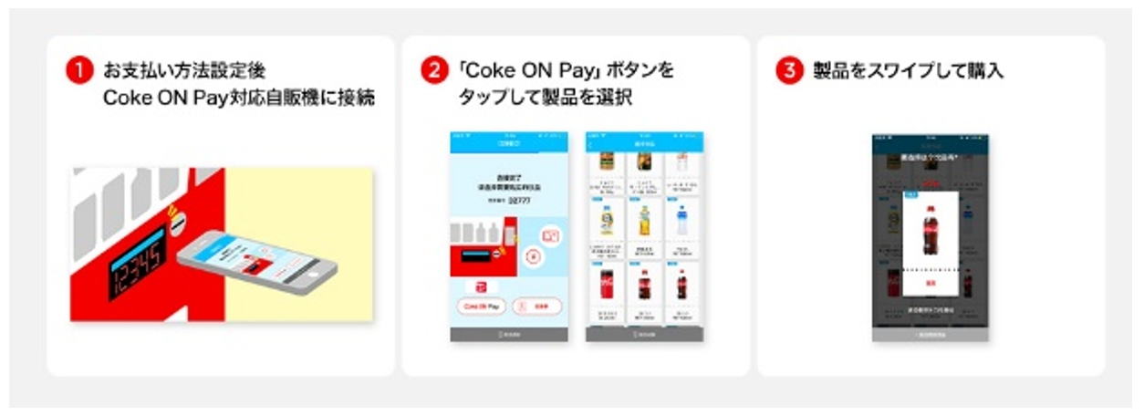 Coke ON支払い方法
