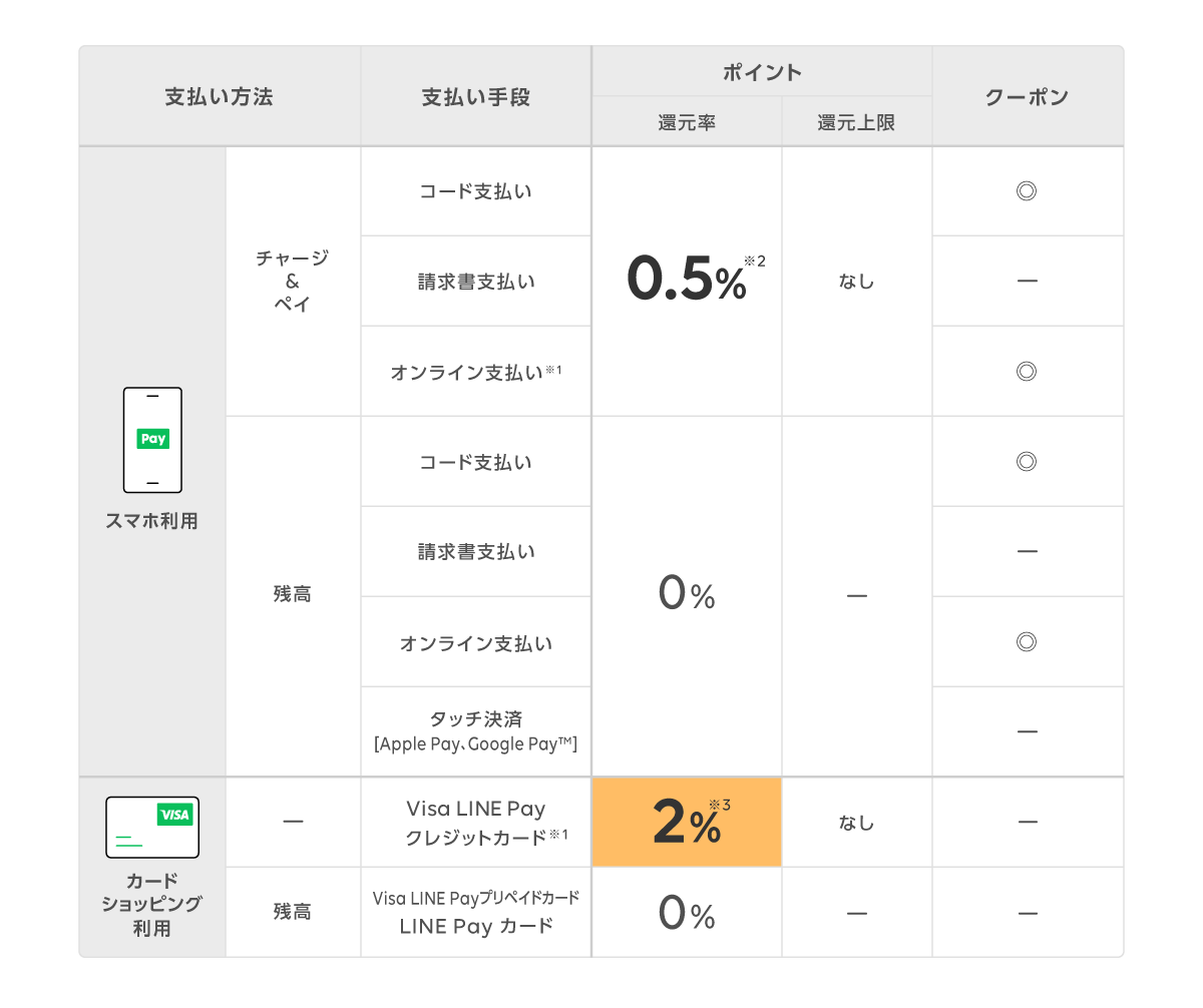 20210426_visa_chart_01_1200x1006