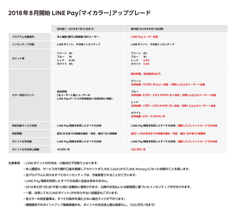 20180720【マイカラー図】-修正4