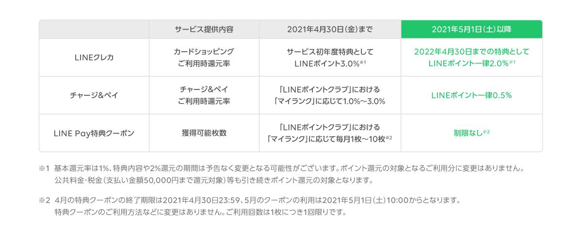 20210315_visa_chart_B_1200x486