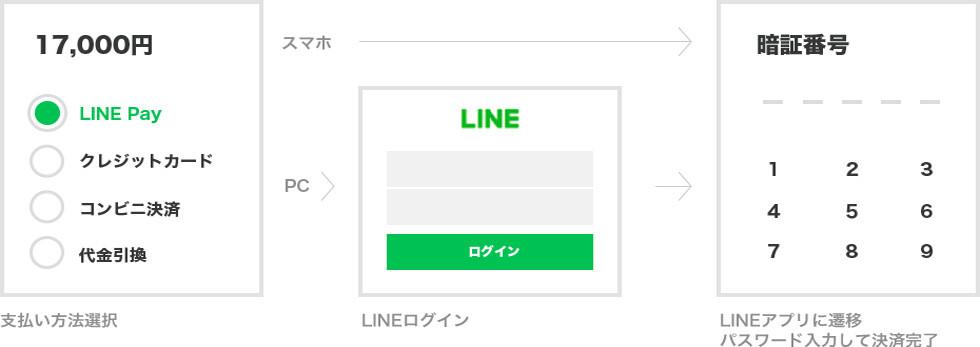 img_linepay