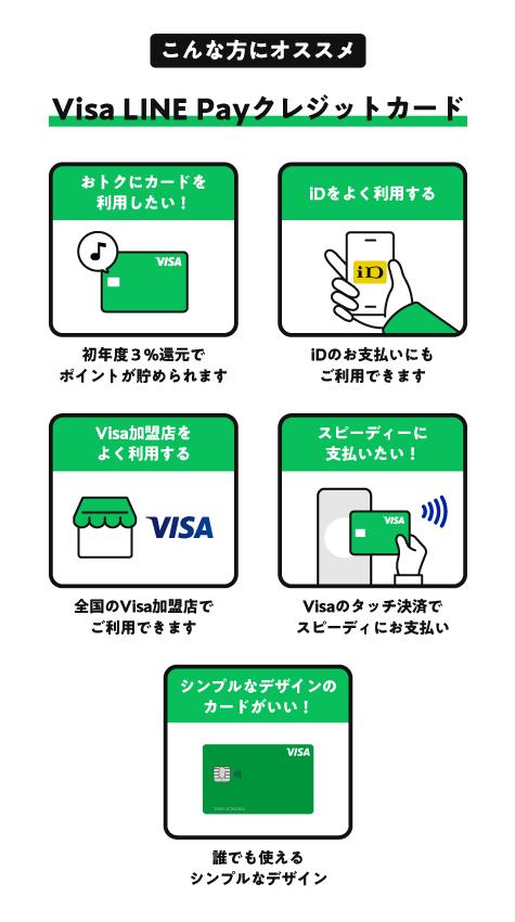 こんな方にはVisa LINE Payクレジットカードがオススメ!