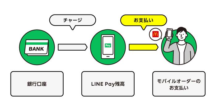 20200608-mac-700x360-re2
