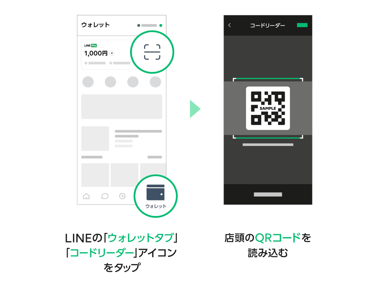 PayPay_LINE Pay_使い方①