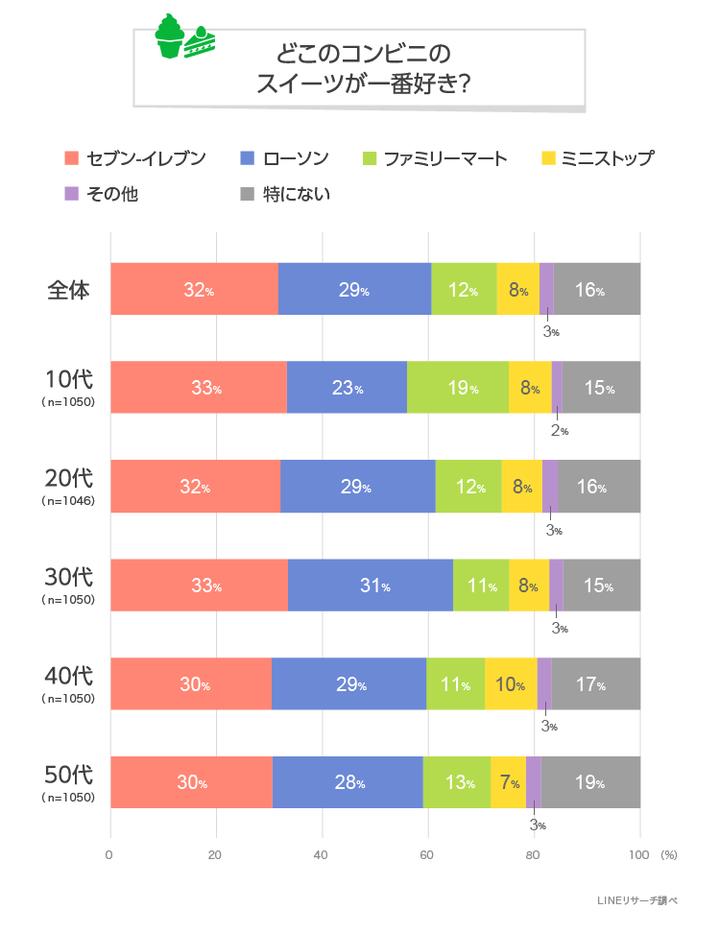 graph_1 (9)
