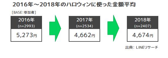 ②金額_2