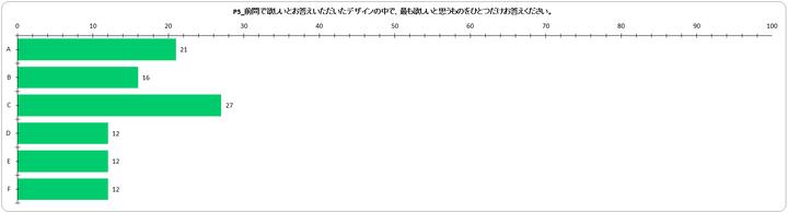 Q3_グラフ