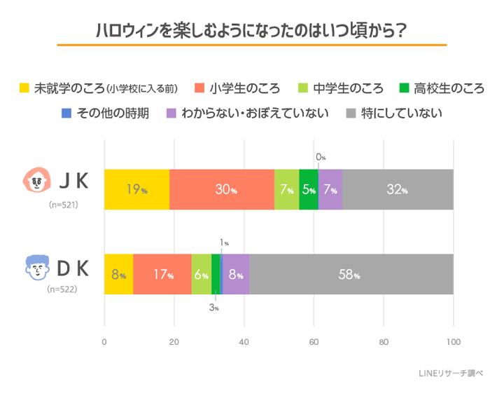graph_2