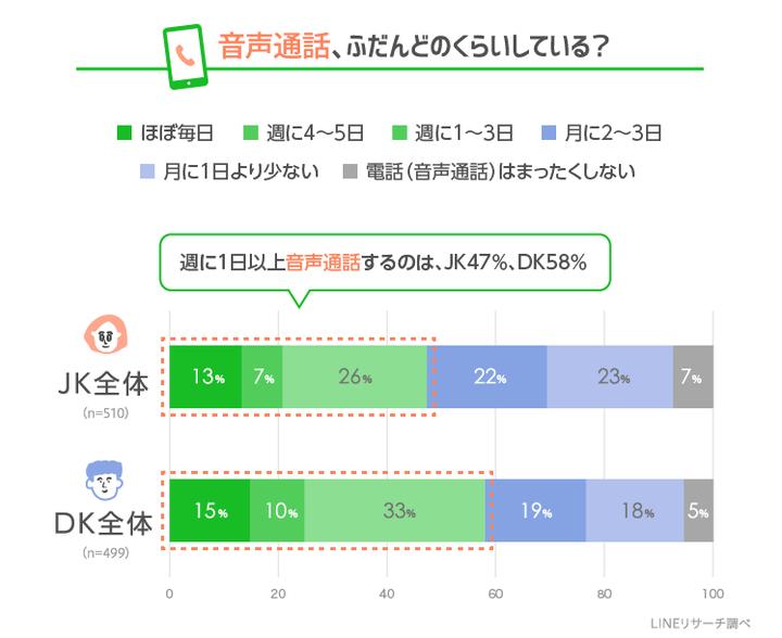graph_1-1