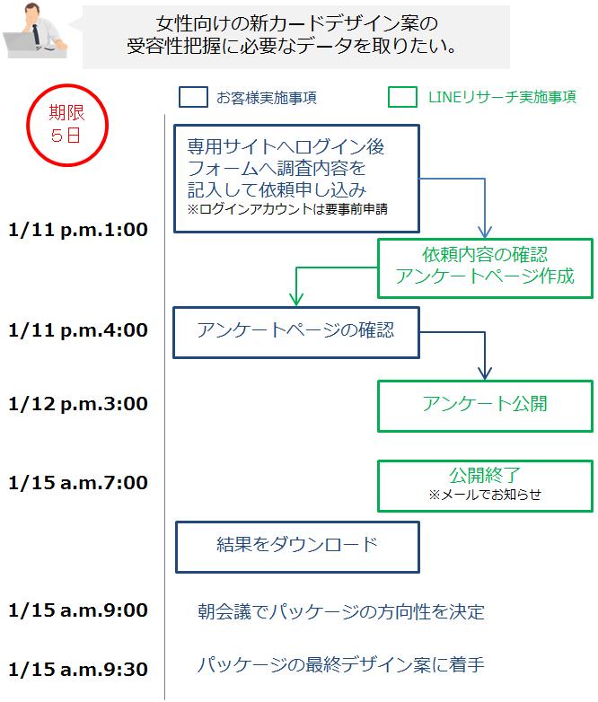 時間軸表_カードデザイン編