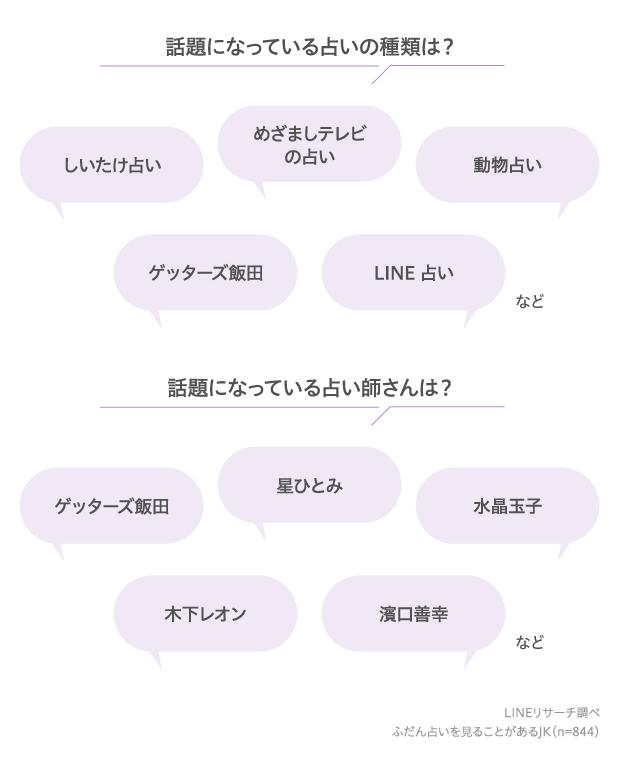graph_5_0624