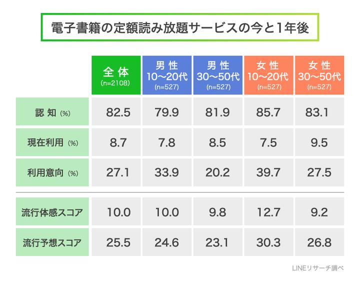 graph_6