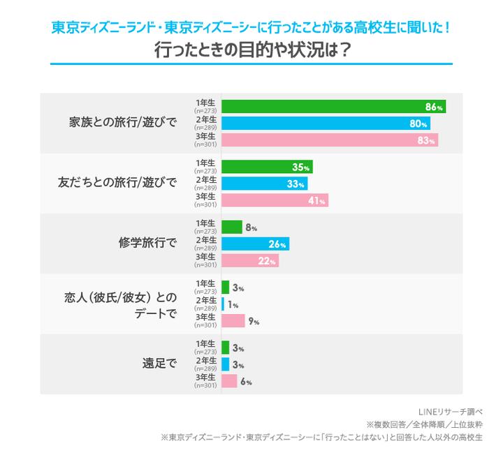 graph_4