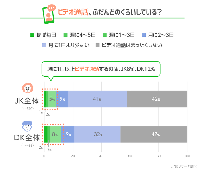 graph_1-2