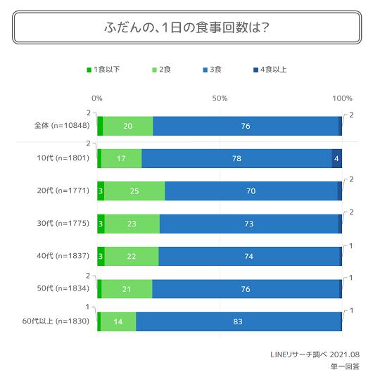 graph4