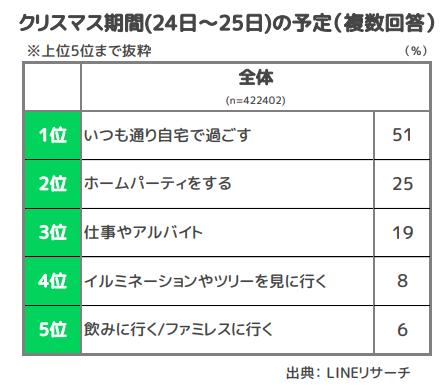 グラフ①_2
