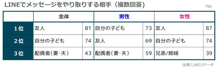 2-2_LINE相手4