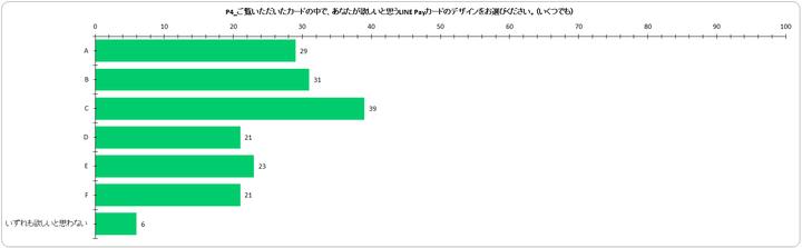 Q2_グラフ