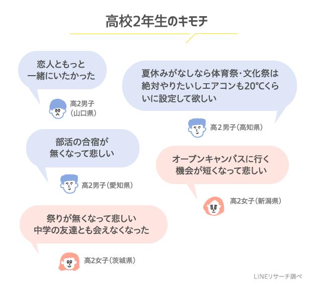 graph_3
