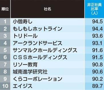 first-toyo-20150226-61645-magazine