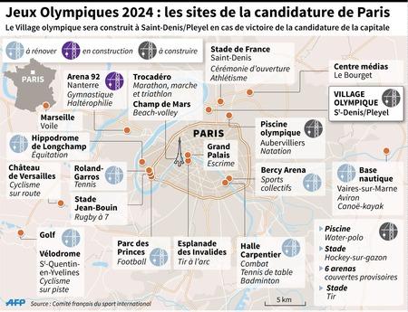 JeuxOlympiquessites1074