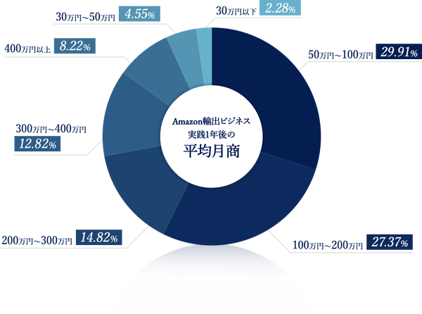 index_img_graf