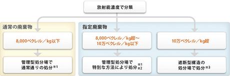 index5553