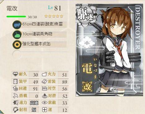 駆逐艦装備
