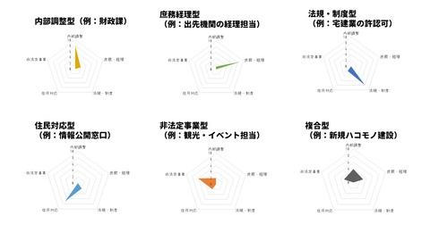 02_典型例