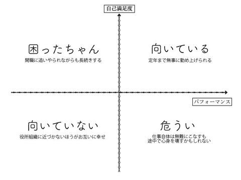 適正グラフ