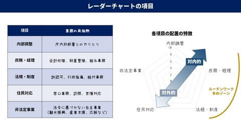 01_チャート概説