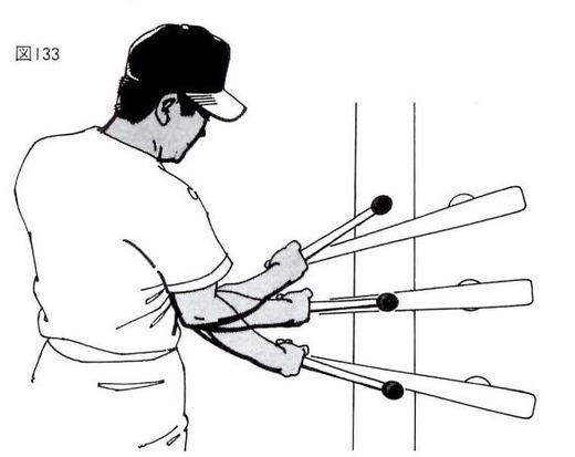 少年野球バッティング指導法,少年野球練習法,野球がうまくなる方法,bb009
