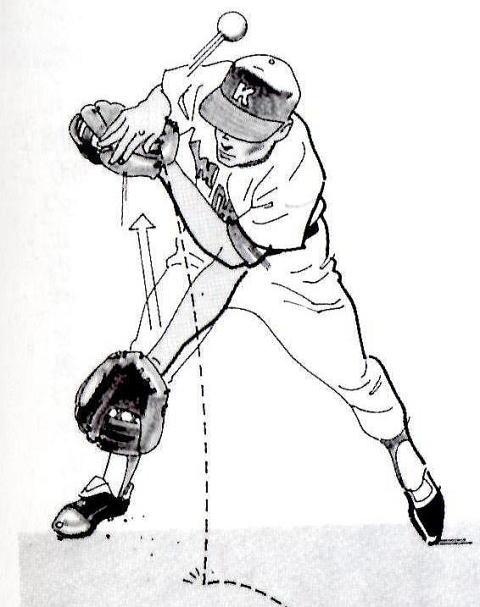 少年野球指導法,少年野球練習法,逆シングルキャッチとは,bb004
