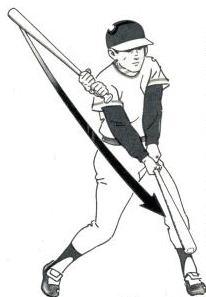 少年野球,指導法,コーチ法,練習方法,ダウンスイングの弊害