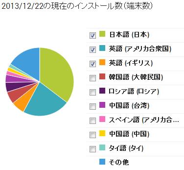 2013-12-24_19h42_01