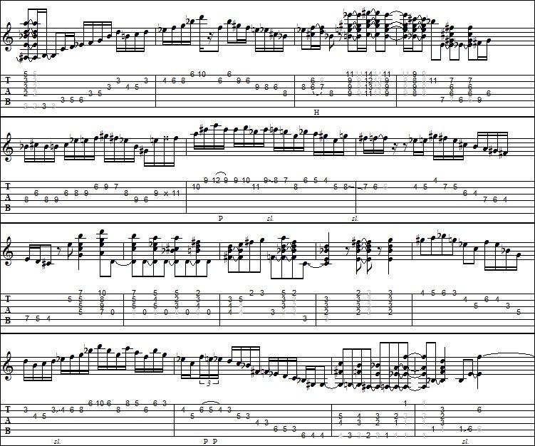 Mikey\'s Guitar Lab: Joe Pass - Cherokee TAB score part-3
