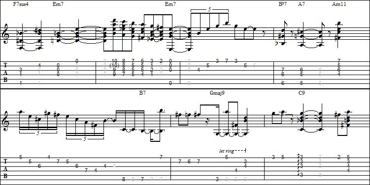 Mikeys Guitar Lab Joe Pass Youll Never Know Tab Score Part 1