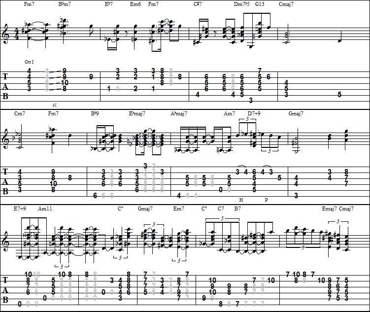 Guitar guitar tabs greensleeves : Guitar : guitar tabs greensleeves Guitar Tabs and Guitar Tabs ...