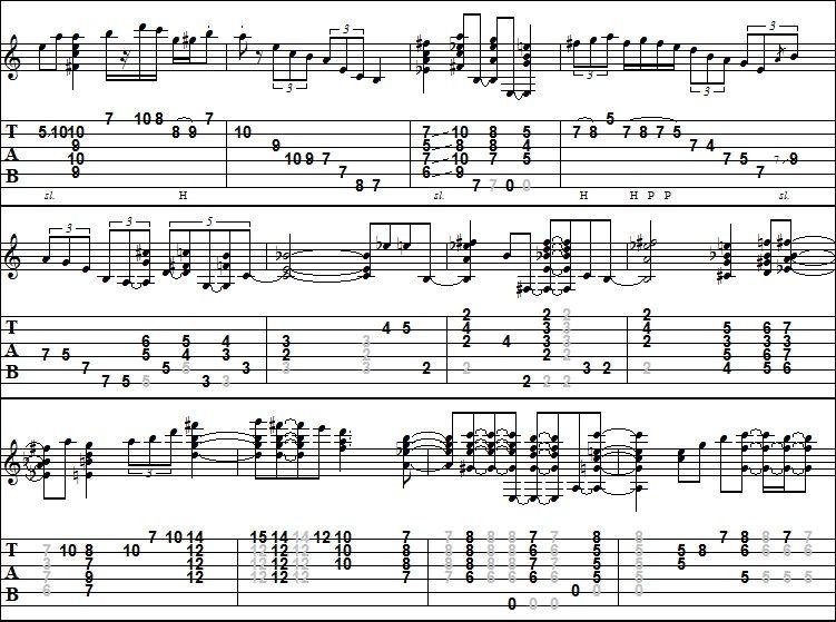 Mikey\'s Guitar Lab: Joe Pass - Autumn Leaves (Virtuoso #4) TAB score ...