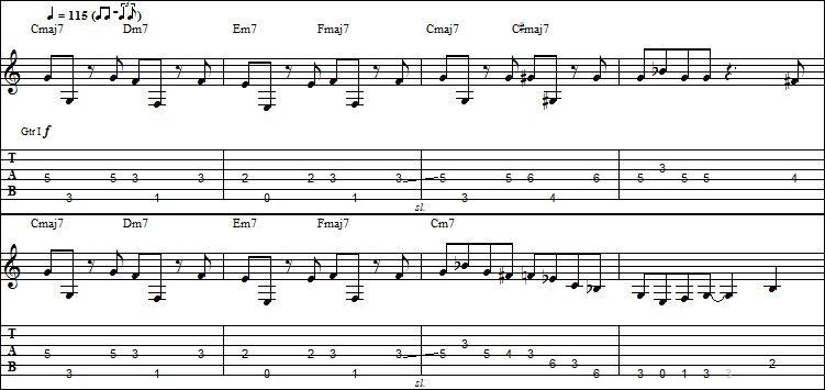 Mikey\'s Guitar Lab: Joe Pass - Walkin\' My Baby Back Home TAB score