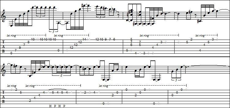 Guitar guitar tabs greensleeves : Mikey's Guitar Lab: Kenny Burrell - Greensleeves TAB score part-1