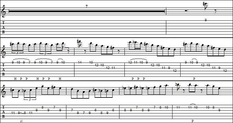 Guitar guitar tabs greensleeves : Mikey's Guitar Lab: Kenny Burrell - Greensleeves TAB score part-6