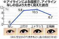 20140427-OYTAI50048-N