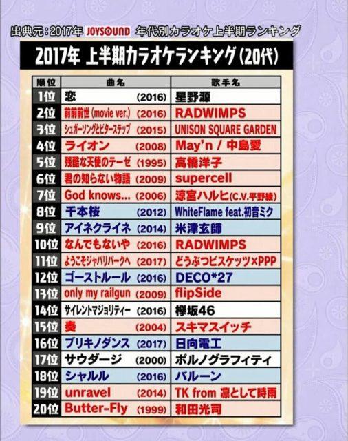 matsuko-saimajo-ranking-506x640