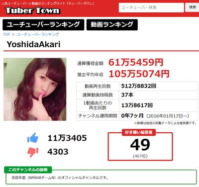 NMB48吉田朱里YouTubehttp://shiba.2ch.net/test/read.cgi/akb/1472889858/