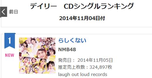 NMB48「らしくない」オリコン売上初日