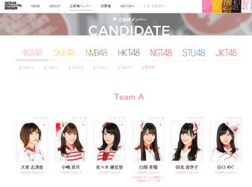 AKB48選抜総選挙2017立候補者確定 山本彩・柏木由紀が辞退https://shiba.2ch.net/test/read.cgi/akb/1490947730/