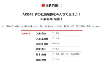 AKB48NHK紅白総選挙の中間発表http://shiba.2ch.net/test/read.cgi/akb/1481808018/
