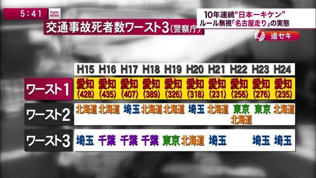 NagoyaCrasWorst20131204