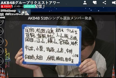 AKB48 51thシングル選抜発表、岡田奈々が初センター 今回は27人選抜https://rosie.2ch.net/test/read.cgi/akb/1516448139/
